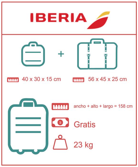 iberia 1