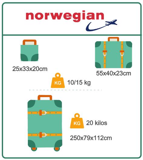 Equipaje permitido según compañía aerea