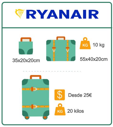 Equipaje permitido según la compañía aérea